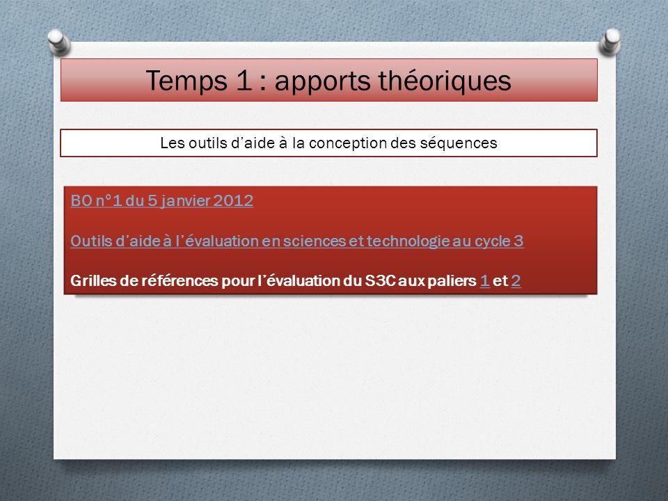 Temps 1 : apports théoriques Les outils daide à la conception des séquences BO n°1 du 5 janvier 2012 Outils daide à lévaluation en sciences et technol
