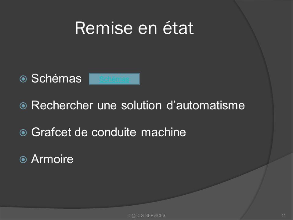 Remise en état Schémas Rechercher une solution dautomatisme Grafcet de conduite machine Armoire DI@LOG SERVICES11 Schémas