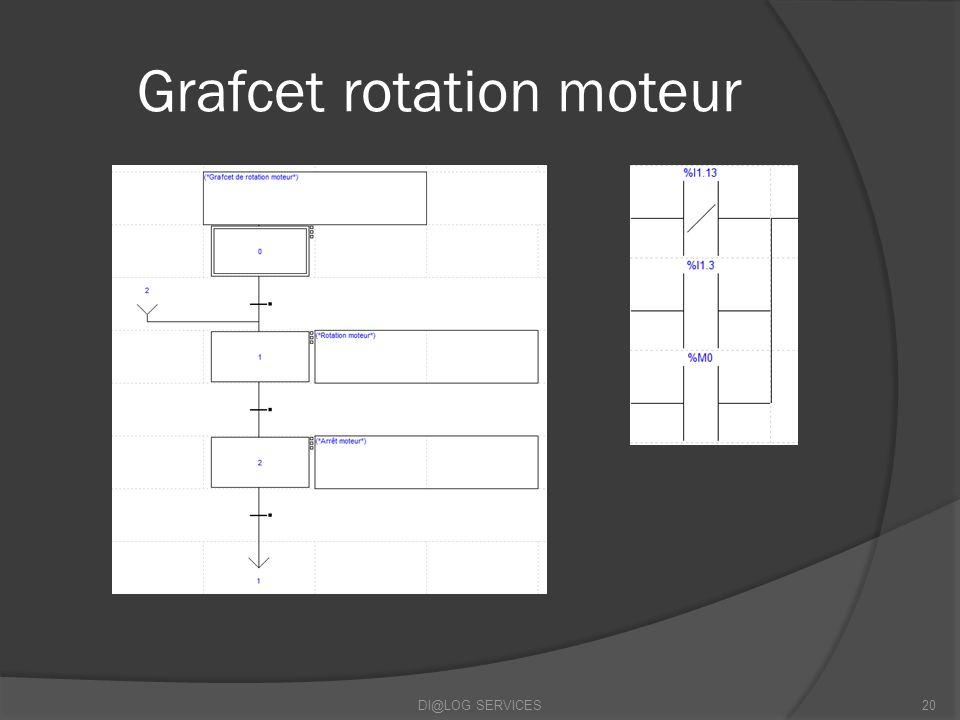 Grafcet rotation moteur DI@LOG SERVICES20