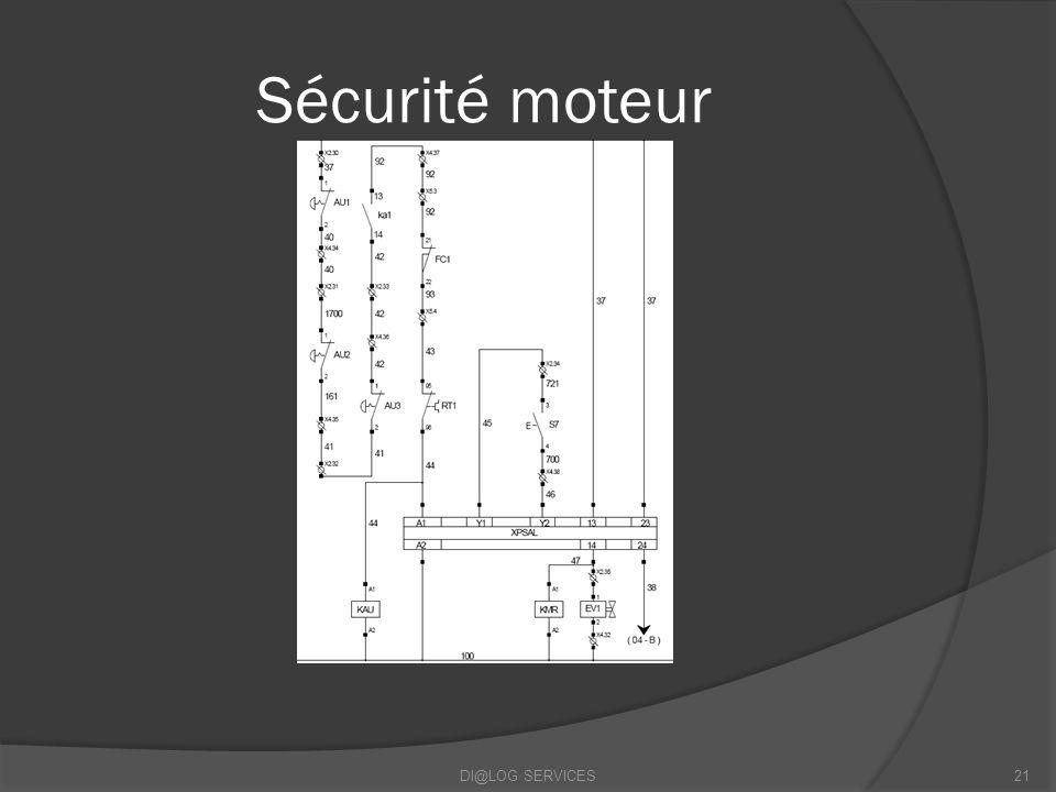 Sécurité moteur DI@LOG SERVICES21