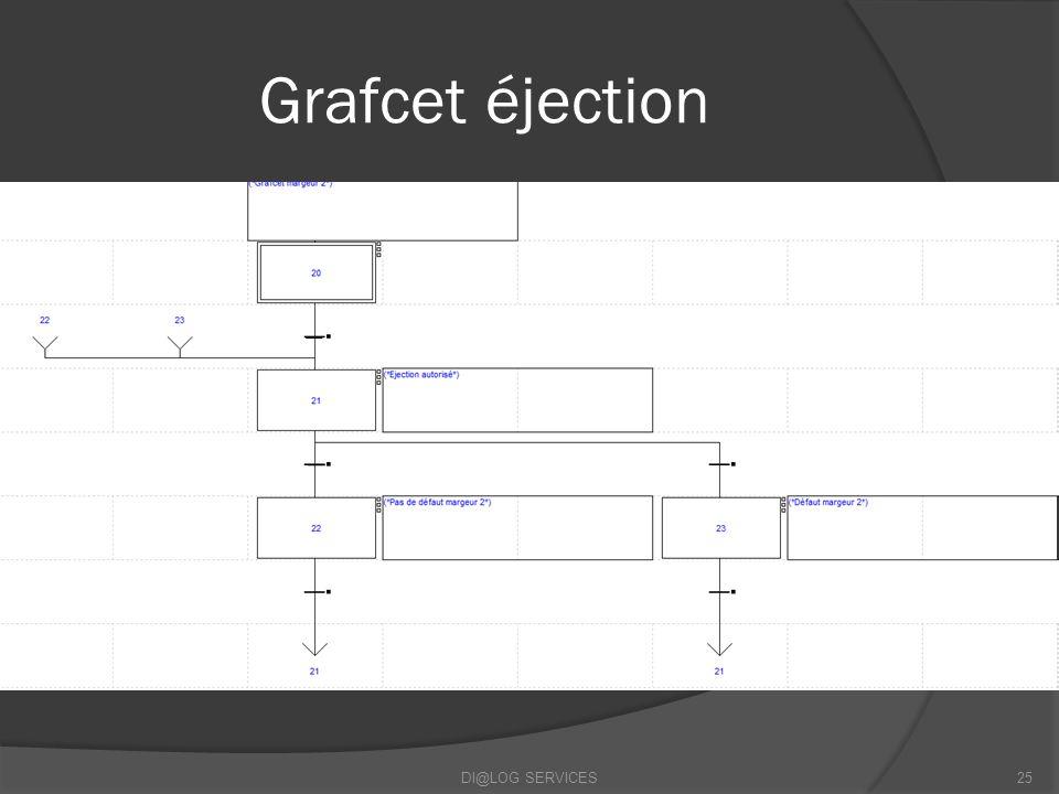 Grafcet éjection DI@LOG SERVICES25