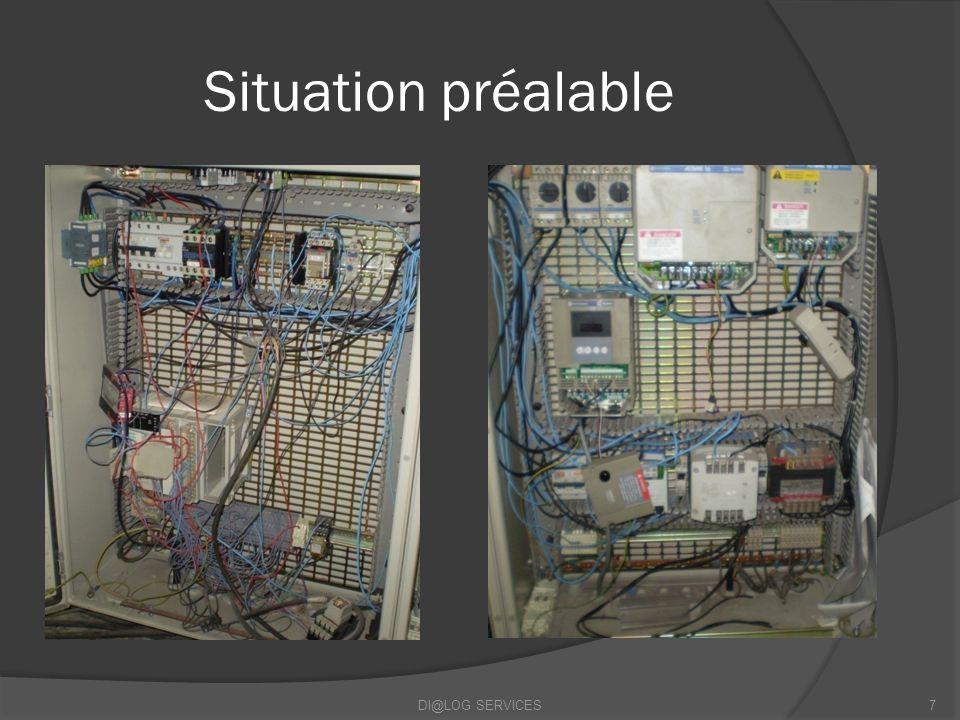 Situation préalable DI@LOG SERVICES7