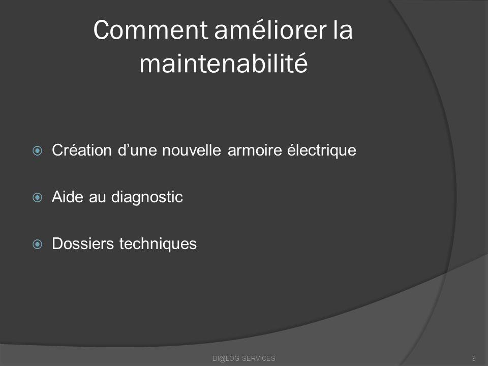 Comment améliorer la maintenabilité Création dune nouvelle armoire électrique Aide au diagnostic Dossiers techniques DI@LOG SERVICES9