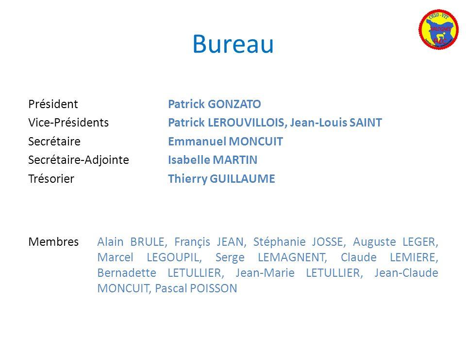 Bureau PrésidentPatrick GONZATO Vice-PrésidentsPatrick LEROUVILLOIS, Jean-Louis SAINT SecrétaireEmmanuel MONCUIT Secrétaire-AdjointeIsabelle MARTIN Tr