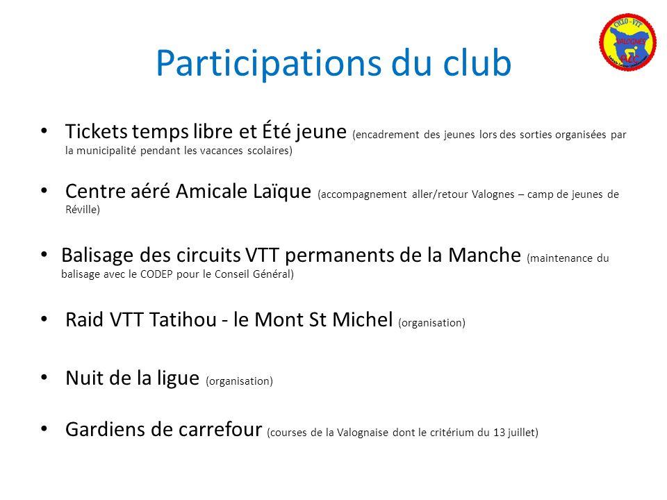 Participations du club Tickets temps libre et Été jeune (encadrement des jeunes lors des sorties organisées par la municipalité pendant les vacances s