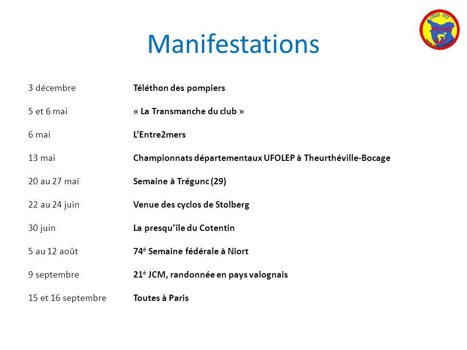 Manifestations 3 décembreTéléthon des pompiers 5 et 6 mai« La Transmanche du club » 6 maiLEntre2mers 13 maiChampionnats départementaux UFOLEP à Theurt
