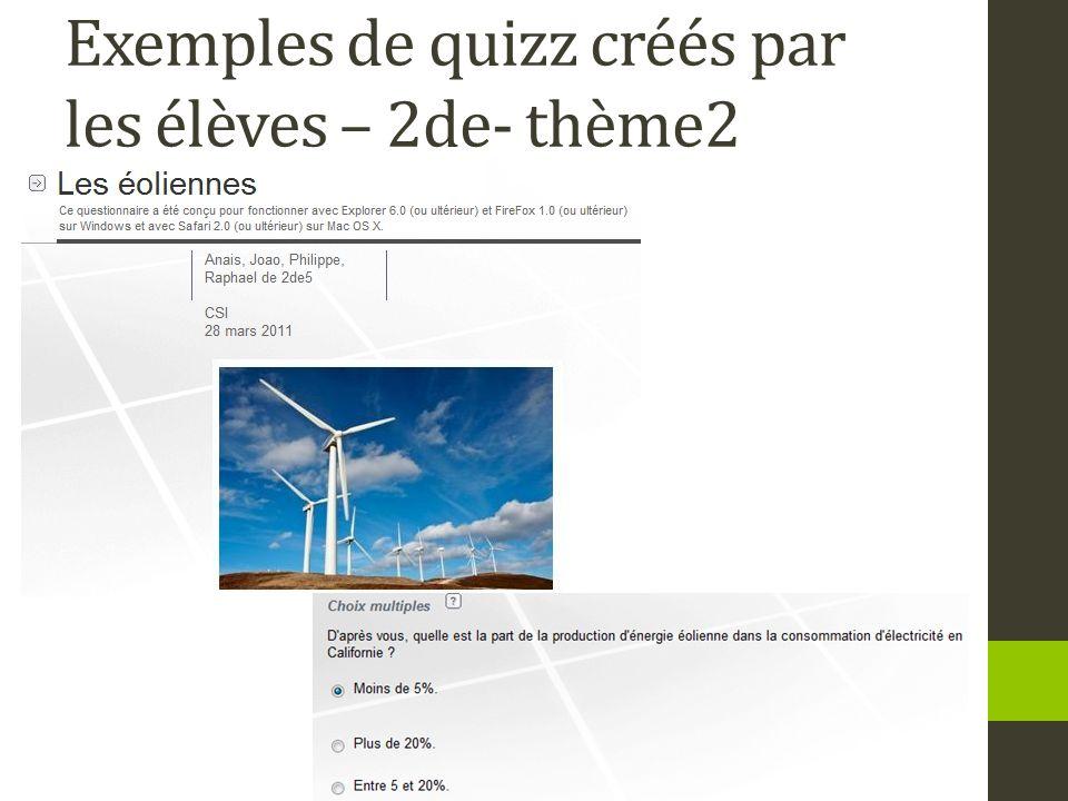 Exemples de quizz créés par les élèves – 2de- thème2