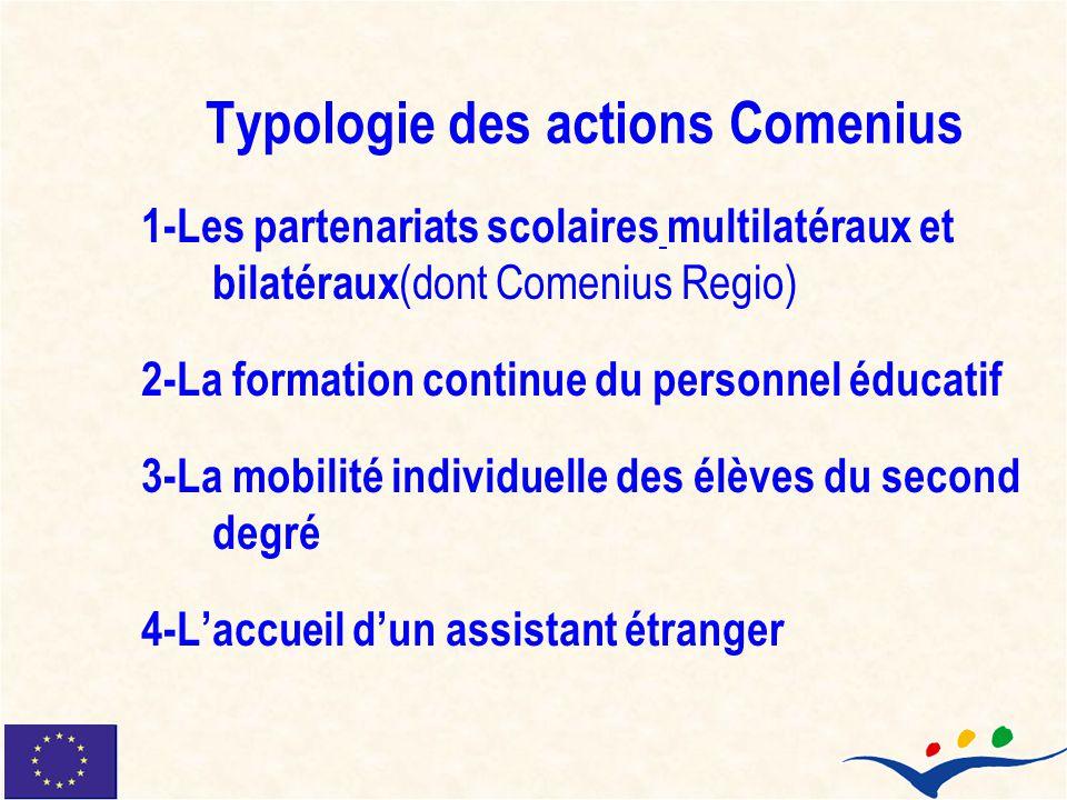 Typologie des actions Comenius 1-Les partenariats scolaires multilatéraux et bilatéraux (dont Comenius Regio) 2-La formation continue du personnel édu