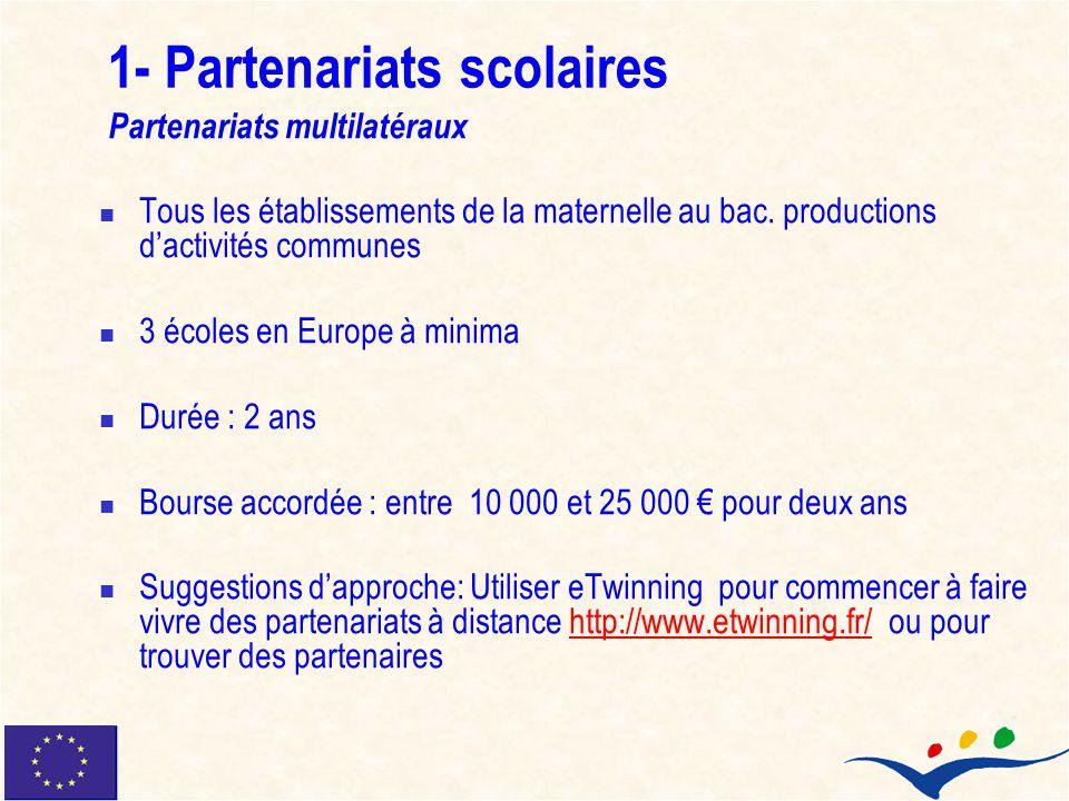 1- Partenariats scolaires Partenariats multilatéraux Tous les établissements de la maternelle au bac. productions dactivités communes 3 écoles en Euro