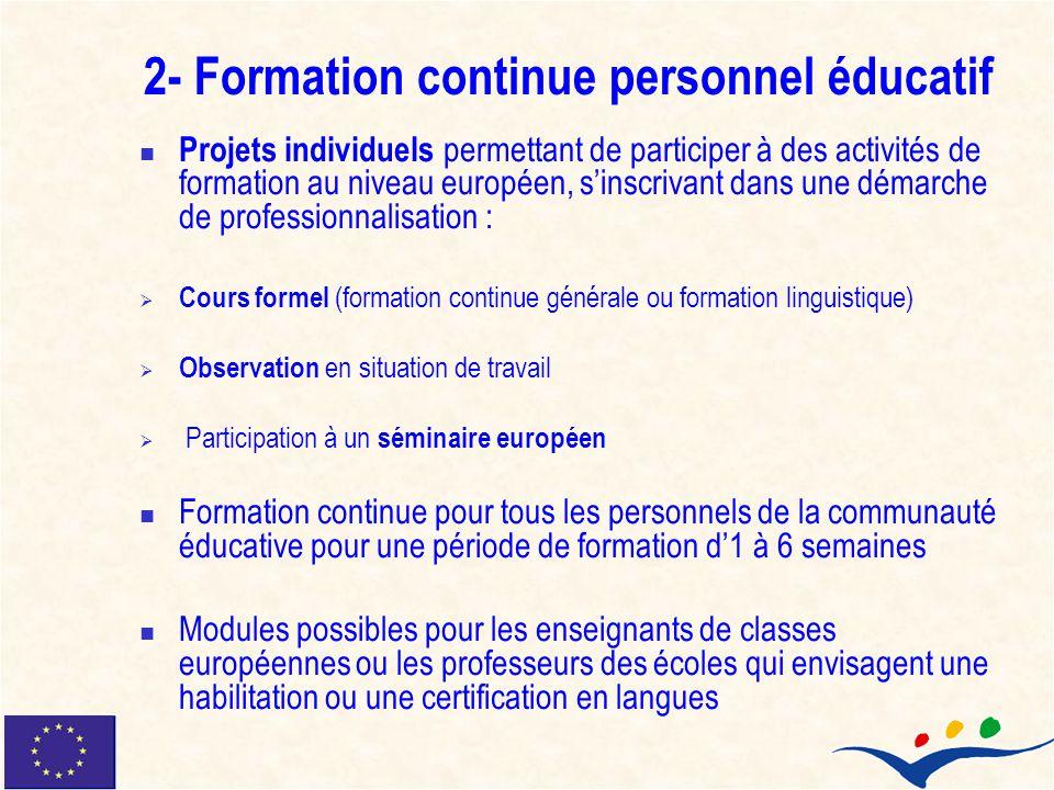 2- Formation continue personnel éducatif Projets individuels permettant de participer à des activités de formation au niveau européen, sinscrivant dan