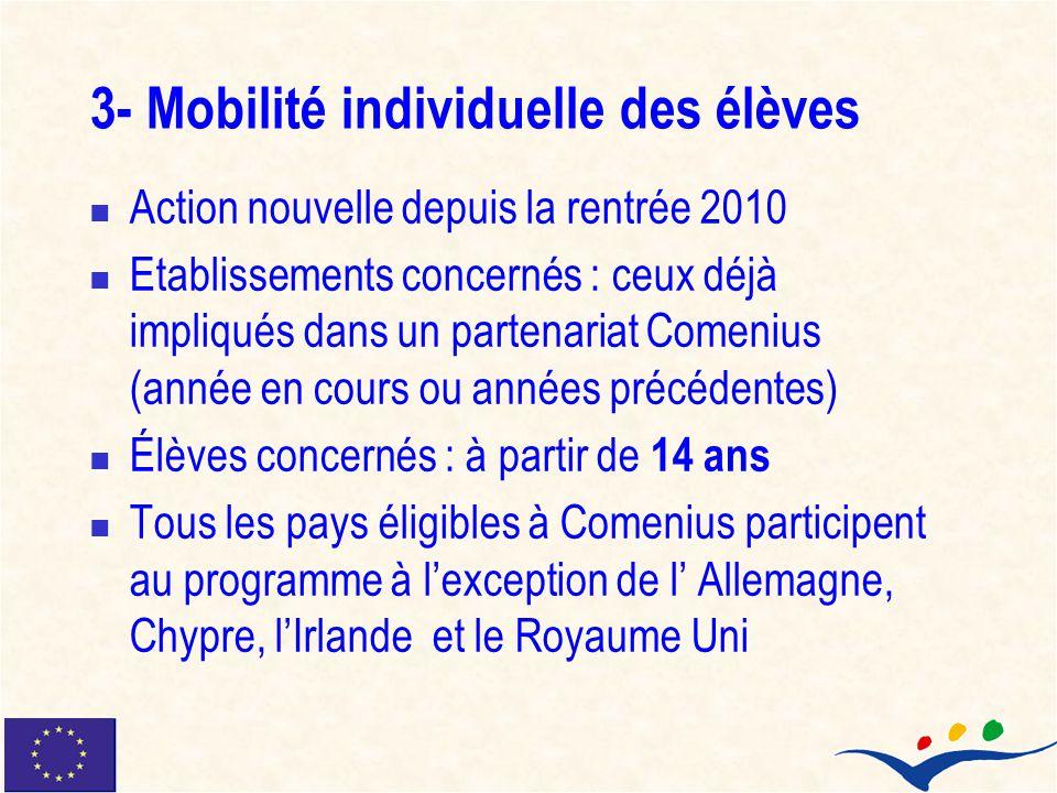 3- Mobilité individuelle des élèves Action nouvelle depuis la rentrée 2010 Etablissements concernés : ceux déjà impliqués dans un partenariat Comenius