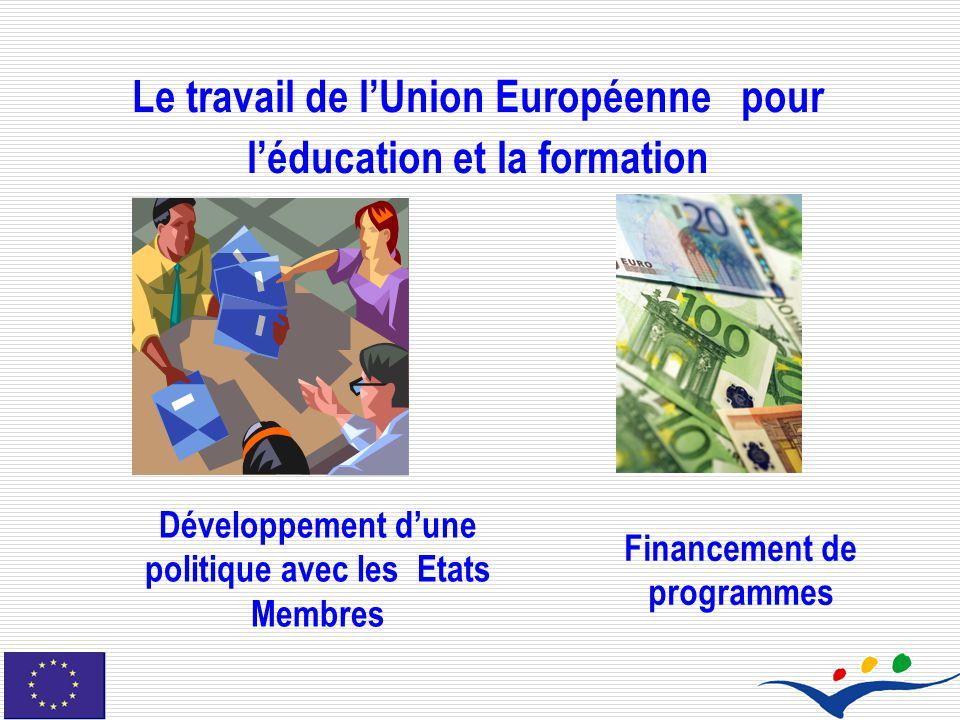 Le travail de lUnion Européenne pour léducation et la formation Développement dune politique avec les Etats Membres Financement de programmes