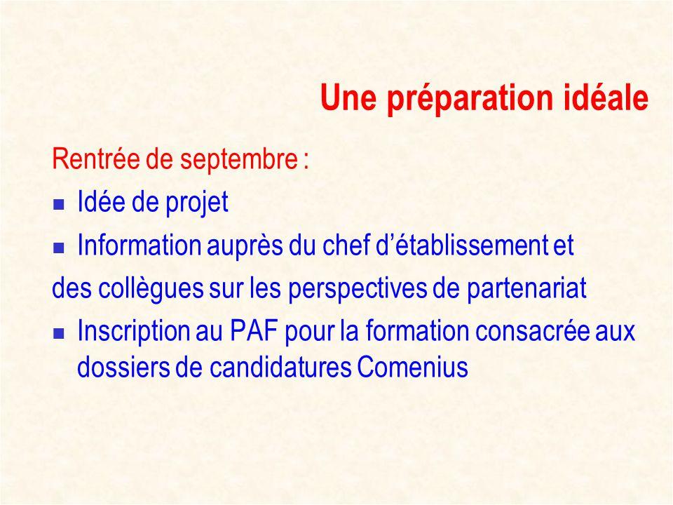 Une préparation idéale Rentrée de septembre : Idée de projet Information auprès du chef détablissement et des collègues sur les perspectives de parten