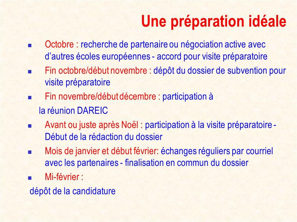 Une préparation idéale Octobre : recherche de partenaire ou négociation active avec dautres écoles européennes - accord pour visite préparatoire Fin o