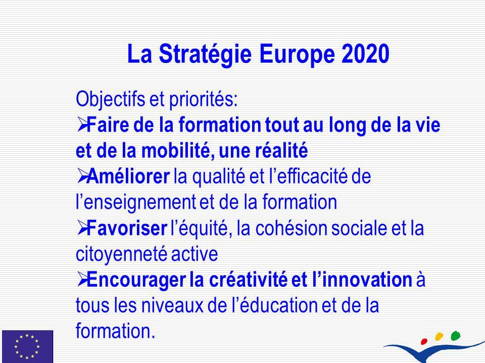 La Stratégie Europe 2020 Objectifs et priorités: Faire de la formation tout au long de la vie et de la mobilité, une réalité Améliorer la qualité et l