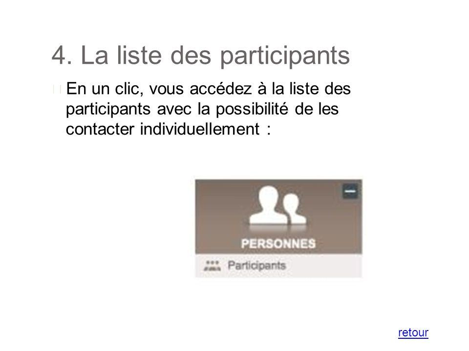 4. La liste des participants En un clic, vous accédez à la liste des participants avec la possibilité de les contacter individuellement : retour