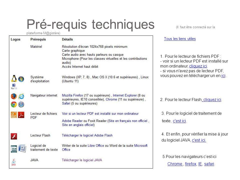 Pré-requis techniques (Il faut être connecté sur la plateforme M@gistère) 1.