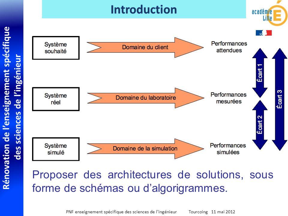 Rénovation de lenseignement spécifique des sciences de lingénieur PNF enseignement spécifique des sciences de lingénieur Tourcoing 11 mai 2012 Proposer des architectures de solutions, sous forme de schémas ou dalgorigrammes.