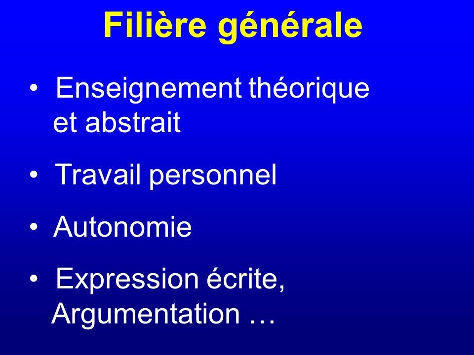 Filière générale Enseignement théorique et abstrait Travail personnel Autonomie Expression écrite, Argumentation …