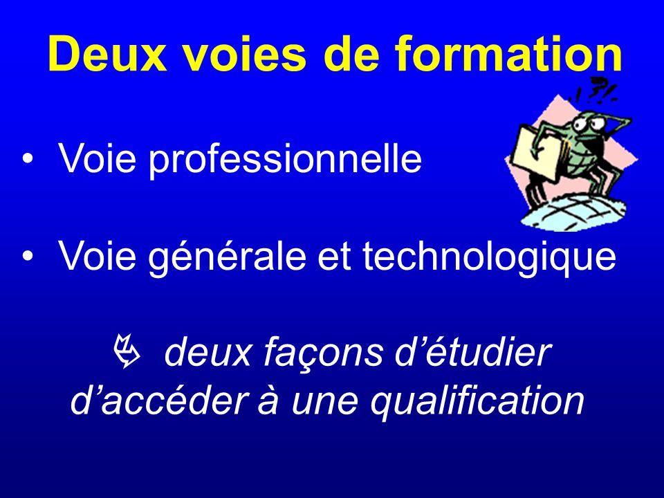 Deux voies de formation deux façons détudier daccéder à une qualification Voie professionnelle Voie générale et technologique