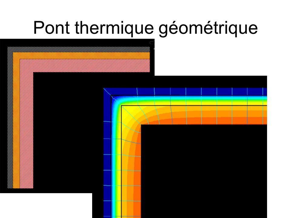 Pont thermique matériel