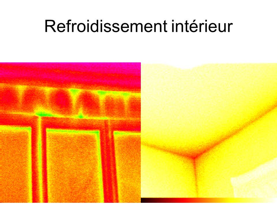 Exemple de pont thermique Plot de ciment creux Laine minérale Doublage en brique Dalle en béton armé Plaque d isolant