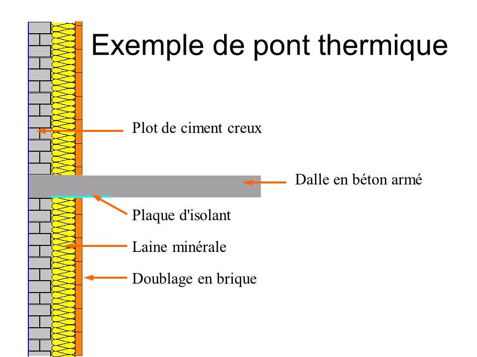Exemple de pont thermique Plot de ciment creux Laine minérale Doublage en brique Dalle en béton armé Plaque d'isolant