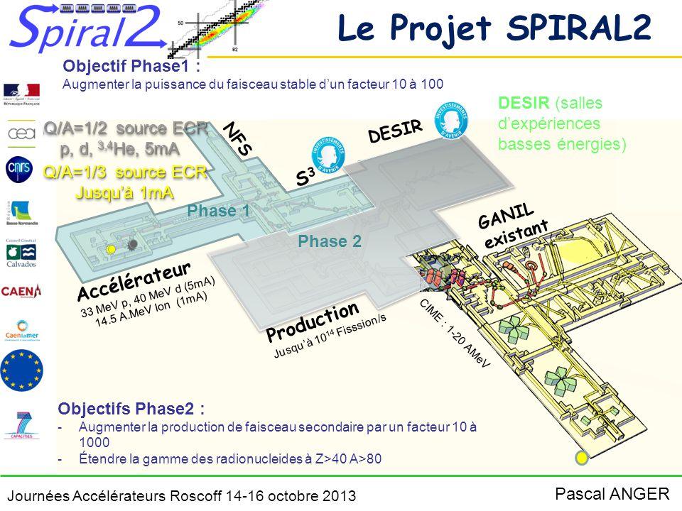 Journées Accélérateurs Roscoff 14-16 octobre 2013 Pascal ANGER SPIRAL2 Phase 1 SPIRAL2 Phase 2 Installation GANIL existant Construction de SPIRAL2 en 2 phases