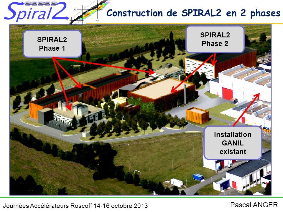 Journées Accélérateurs Roscoff 14-16 octobre 2013 Pascal ANGER 2009 : Définition Procédé « final » 2010 : Concours MOE phase 2 : Etude préliminaire Procédé : Début APS bât.