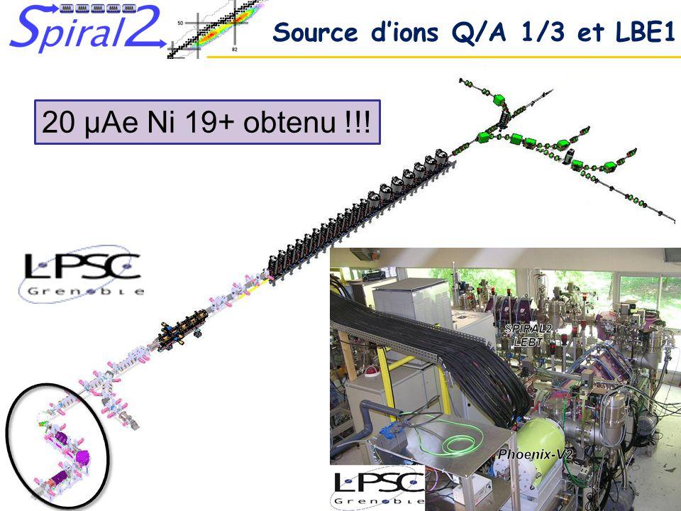 Journées Accélérateurs Roscoff 14-16 octobre 2013 Pascal ANGER LBEC installée en 2011 avec toute linstrumentation et les interlocks… Plus de 5 mA en proton et deuton conduits jusquà la fin LEBC en septembre 2011 Source dions Q/A 1/2 et LBE2/LBEC