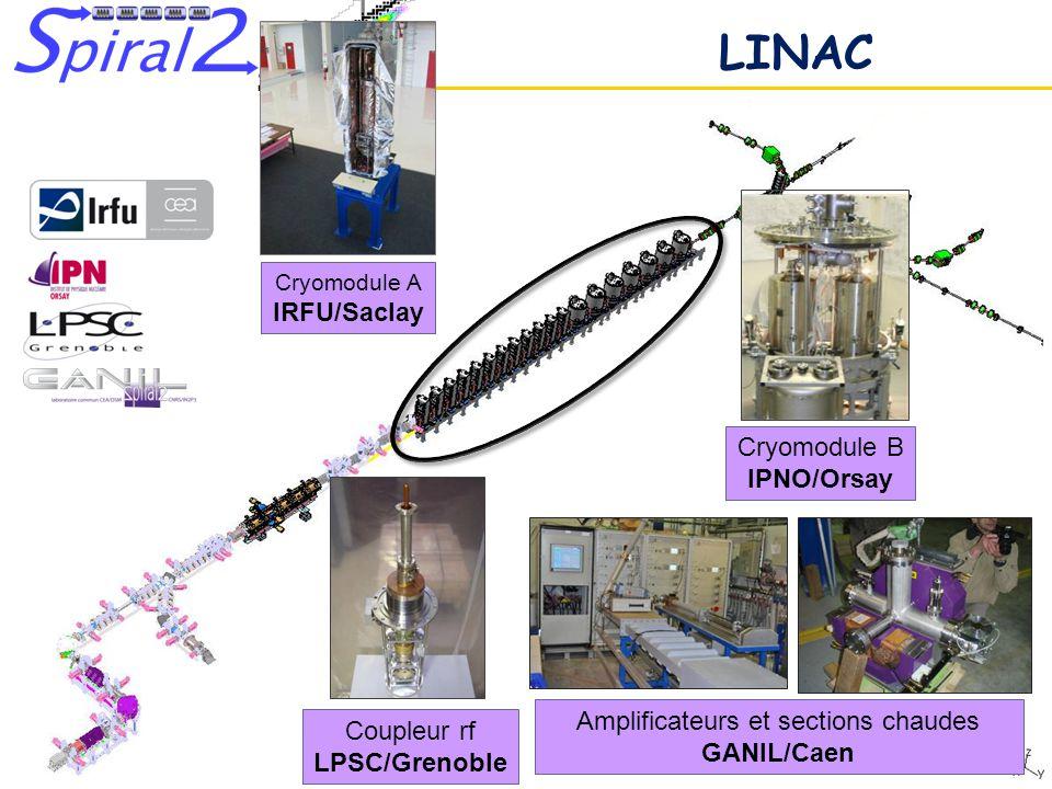Journées Accélérateurs Roscoff 14-16 octobre 2013 Pascal ANGER Faisceaux radioactifs Module de production Convertisseur 50 kW Banc test convertisseur (vide, four, fenêtre, e-beam)