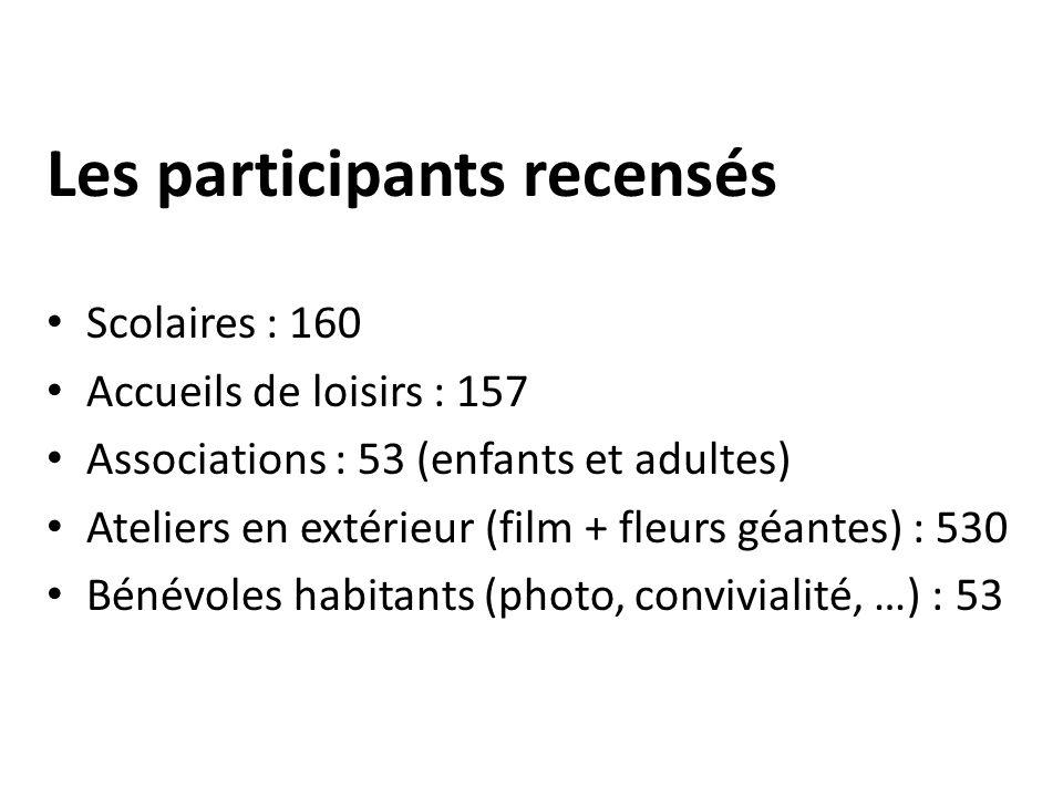 Les participants recensés Scolaires : 160 Accueils de loisirs : 157 Associations : 53 (enfants et adultes) Ateliers en extérieur (film + fleurs géantes) : 530 Bénévoles habitants (photo, convivialité, …) : 53