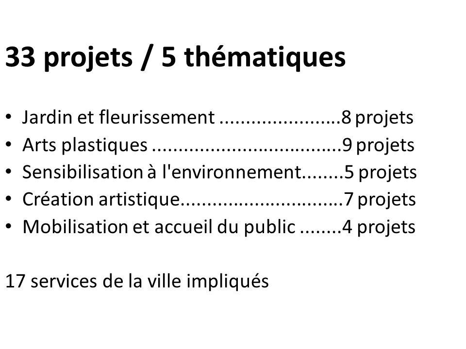 33 projets / 5 thématiques Jardin et fleurissement.......................8 projets Arts plastiques....................................9 projets Sensibilisation à l environnement........5 projets Création artistique...............................7 projets Mobilisation et accueil du public........4 projets 17 services de la ville impliqués