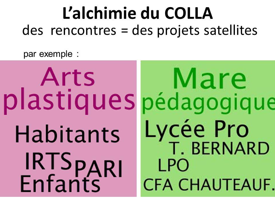 Lalchimie du COLLA des rencontres = des projets satellites par exemple :