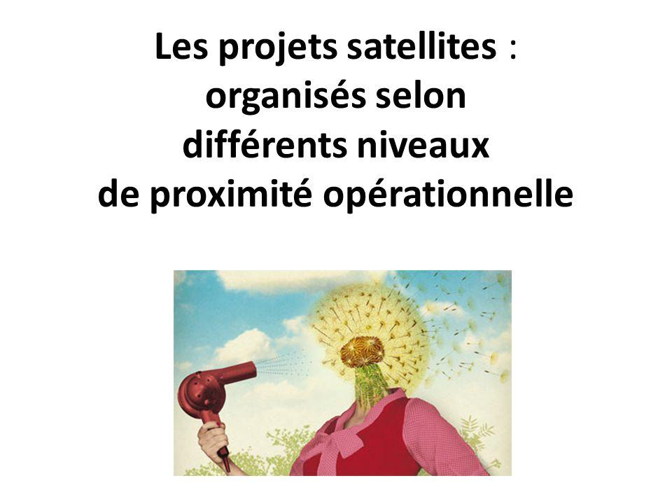 Les projets satellites : organisés selon différents niveaux de proximité opérationnelle