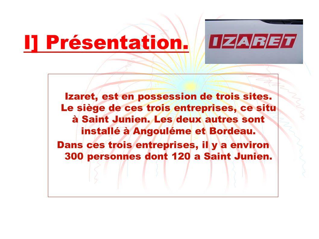 I] Présentation. Izaret, est en possession de trois sites. Le siège de ces trois entreprises, ce situ à Saint Junien. Les deux autres sont installé à