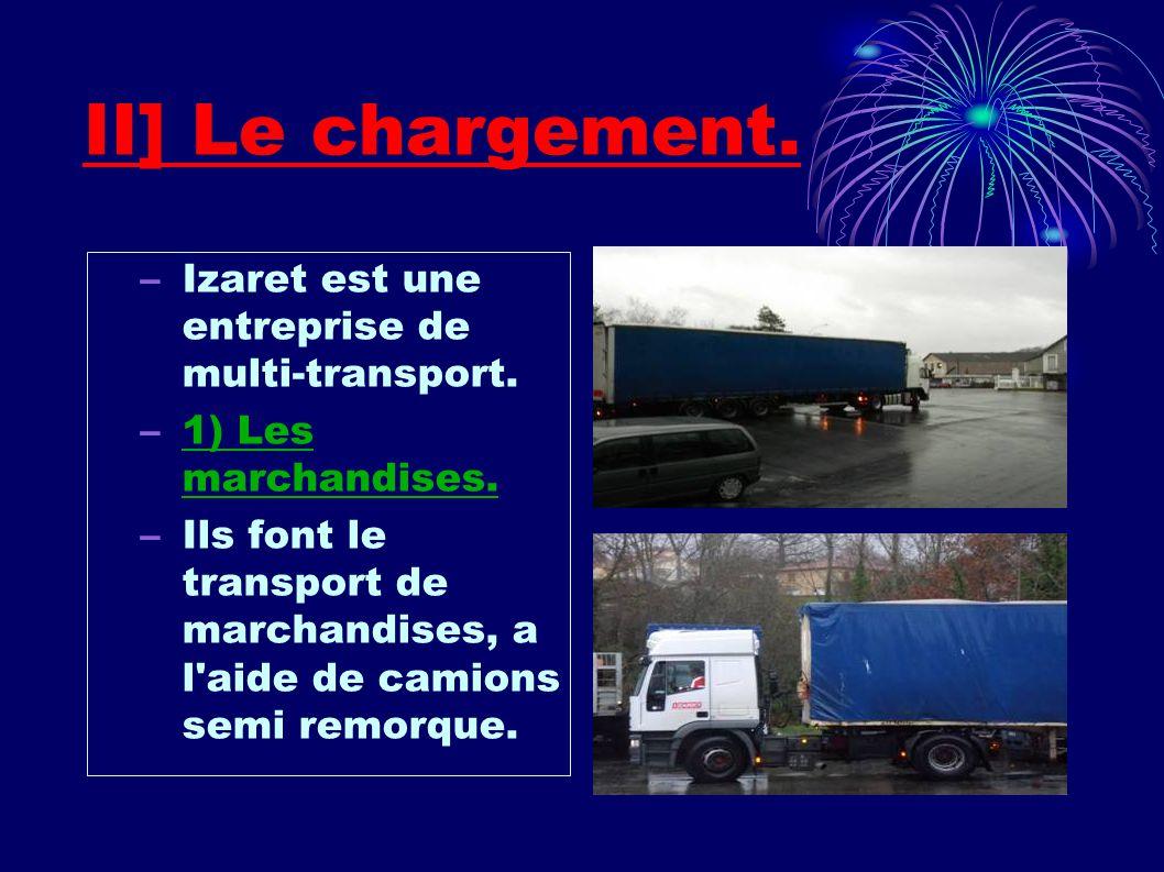 II] Le chargement. –Izaret est une entreprise de multi-transport. –1) Les marchandises. –Ils font le transport de marchandises, a l'aide de camions se