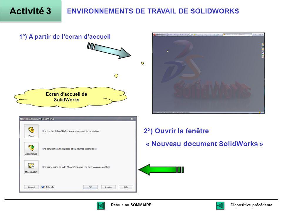 1°) A partir de lécran daccueil 2°) Ouvrir la fenêtre « Nouveau document SolidWorks » Diapositive précédenteRetour au SOMMAIRE Activité 3 ENVIRONNEMENTS DE TRAVAIL DE SOLIDWORKS Ecran daccueil de SolidWorks