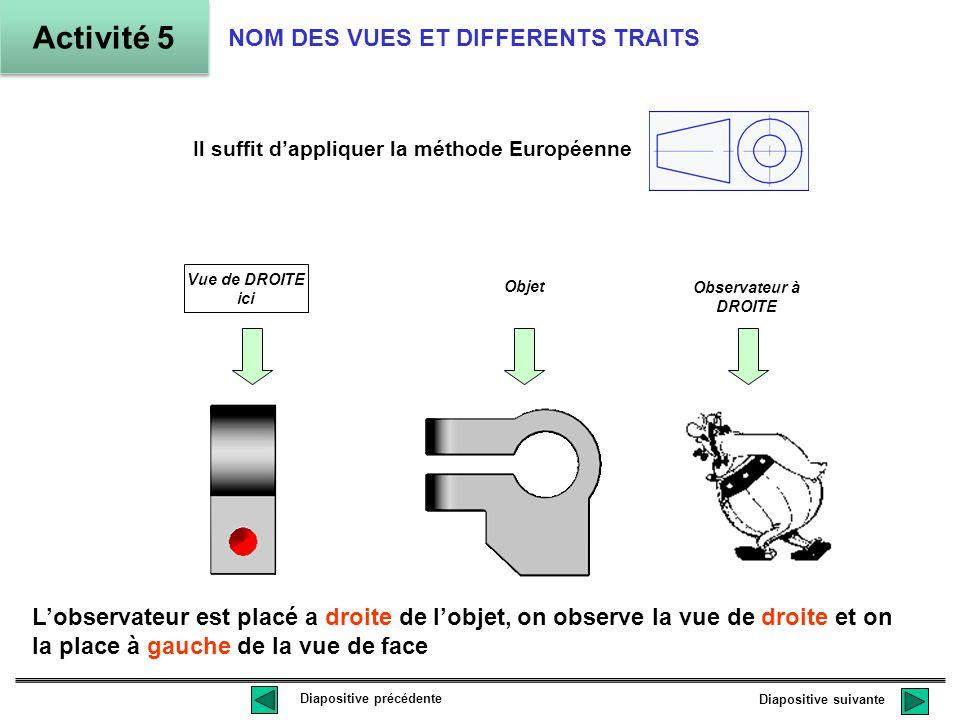 Il suffit dappliquer la méthode Européenne Vue de DROITE ici ObjetObservateur à DROITE Lobservateur est placé a droite de lobjet, on observe la vue de droite et on la place à gauche de la vue de face Activité 5 NOM DES VUES ET DIFFERENTS TRAITS Diapositive suivante Diapositive précédente