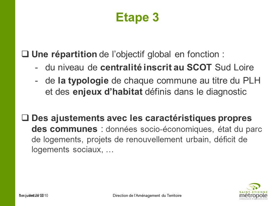 1er juillet 2010Direction de lAménagement du Territoire Etape 3 Une répartition de lobjectif global en fonction : -du niveau de centralité inscrit au
