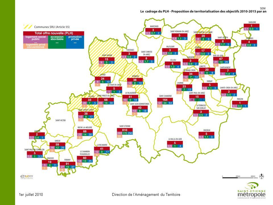 1er juillet 2010Direction de lAménagement du Territoire