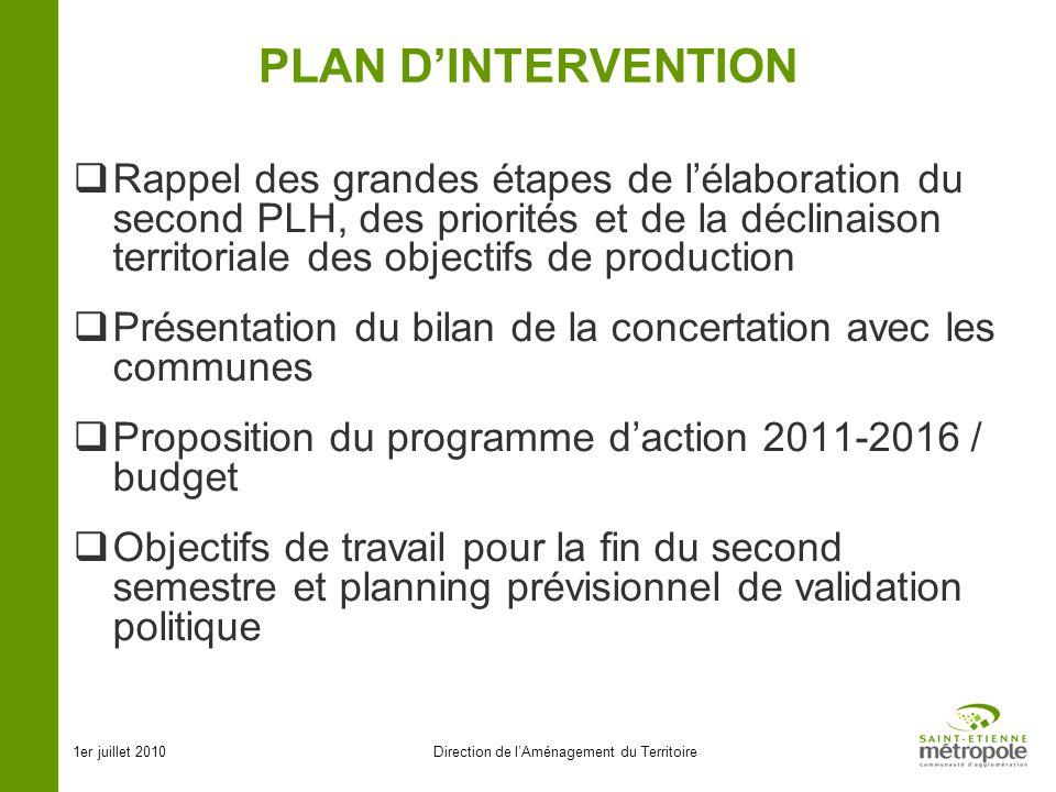 1er juillet 2010Direction de lAménagement du Territoire PLAN DINTERVENTION Rappel des grandes étapes de lélaboration du second PLH, des priorités et d