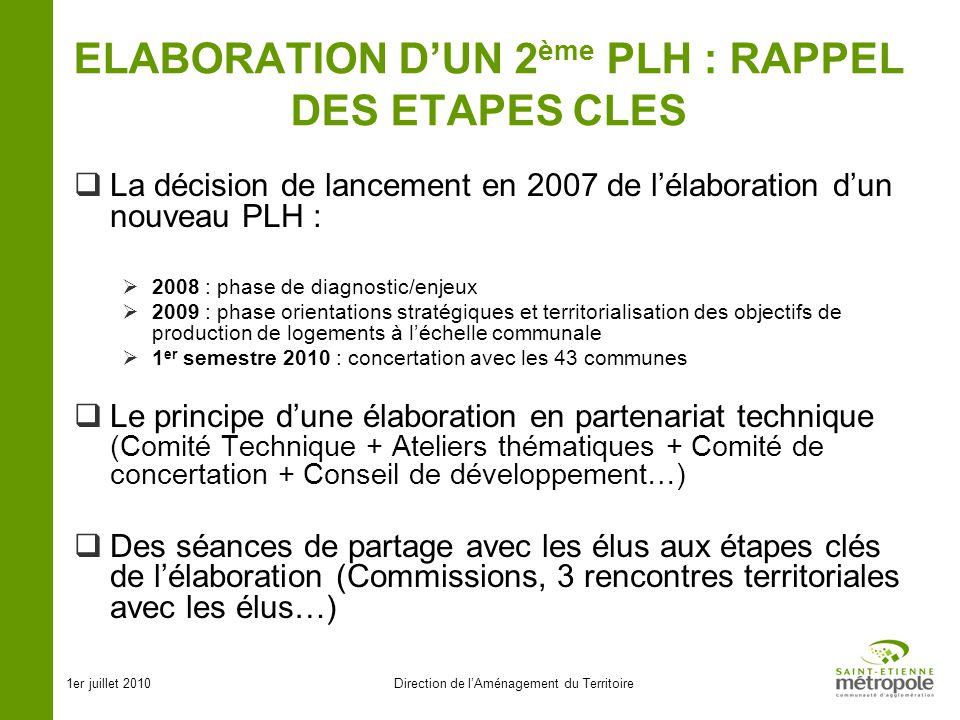 1er juillet 2010Direction de lAménagement du Territoire ELABORATION DUN 2 ème PLH : RAPPEL DES ETAPES CLES La décision de lancement en 2007 de lélabor