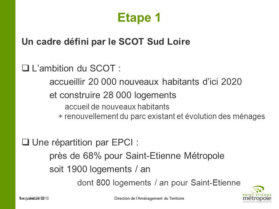 1er juillet 2010Direction de lAménagement du Territoire Etape 1 Un cadre défini par le SCOT Sud Loire Lambition du SCOT : accueillir 20 000 nouveaux h