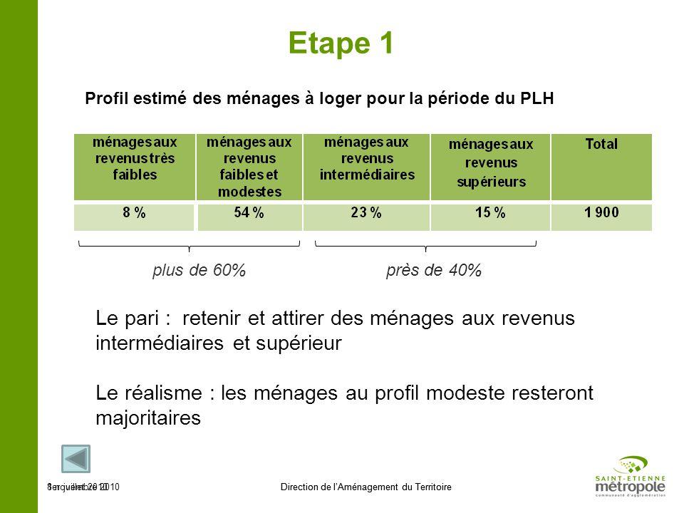 1er juillet 2010Direction de lAménagement du Territoire Le pari : retenir et attirer des ménages aux revenus intermédiaires et supérieur Le réalisme :