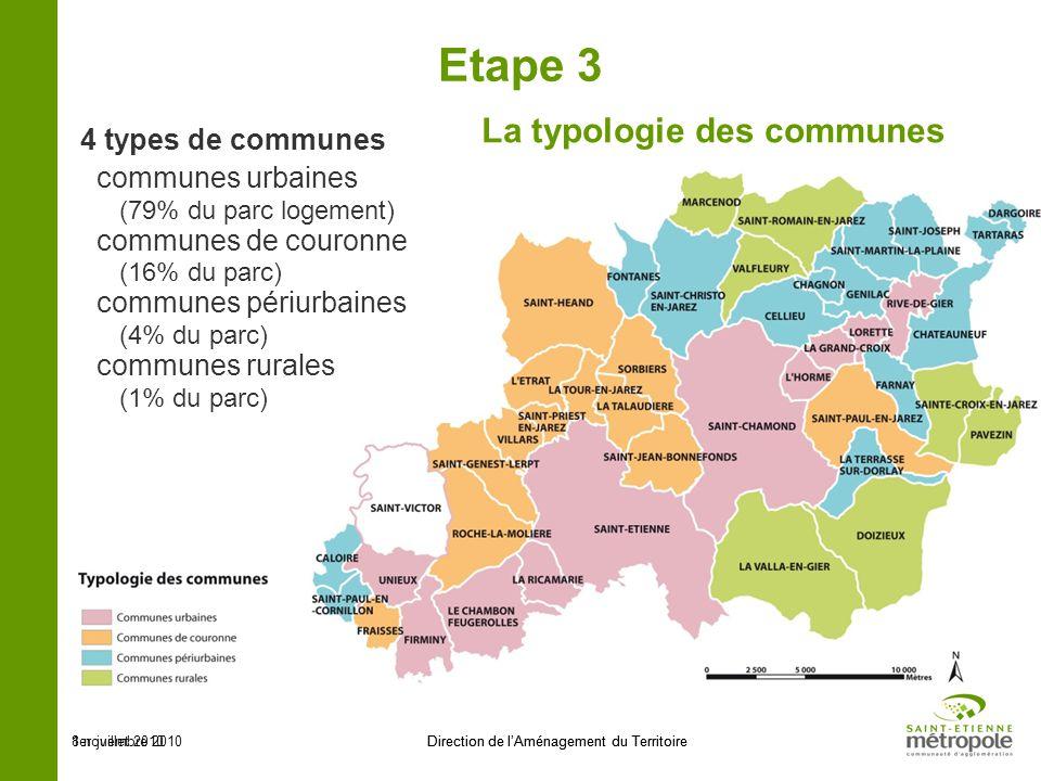 1er juillet 2010Direction de lAménagement du Territoire La typologie des communes 4 types de communes communes urbaines (79% du parc logement) commune