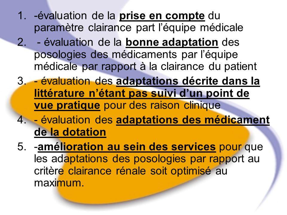 1.-évaluation de la prise en compte du paramètre clairance part léquipe médicale 2. - évaluation de la bonne adaptation des posologies des médicaments