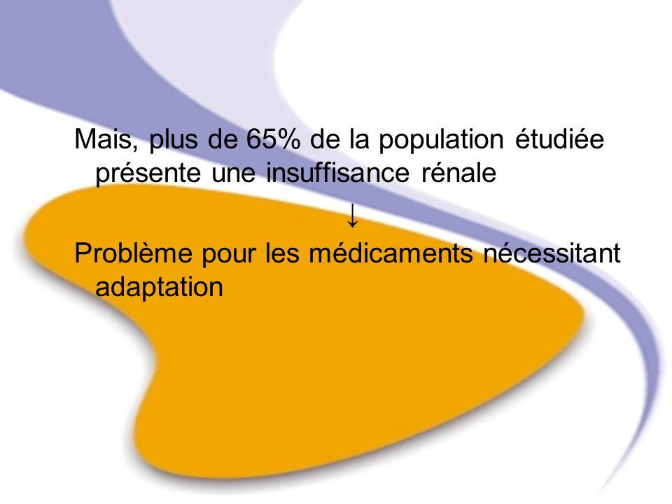 Problème pour les médicaments nécessitant adaptation