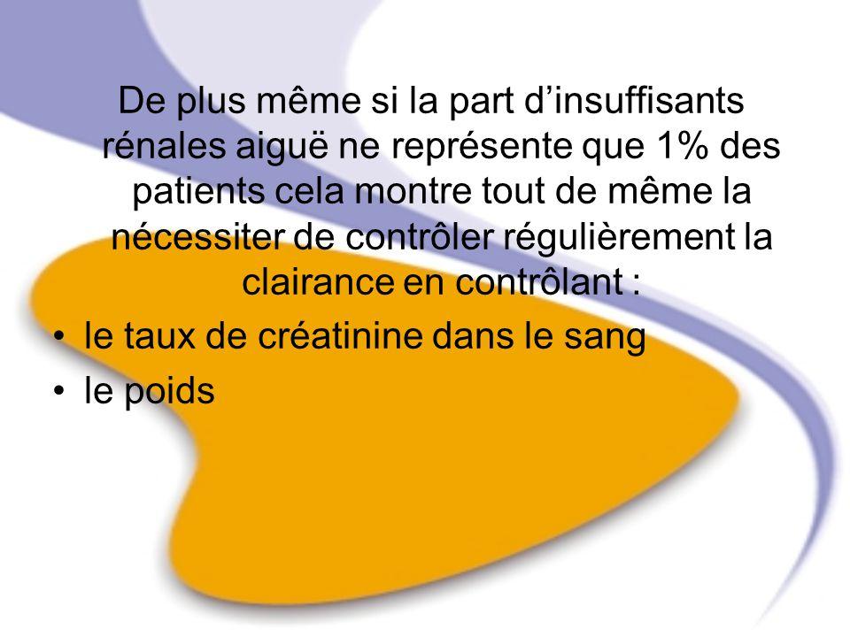 De plus même si la part dinsuffisants rénales aiguë ne représente que 1% des patients cela montre tout de même la nécessiter de contrôler régulièremen