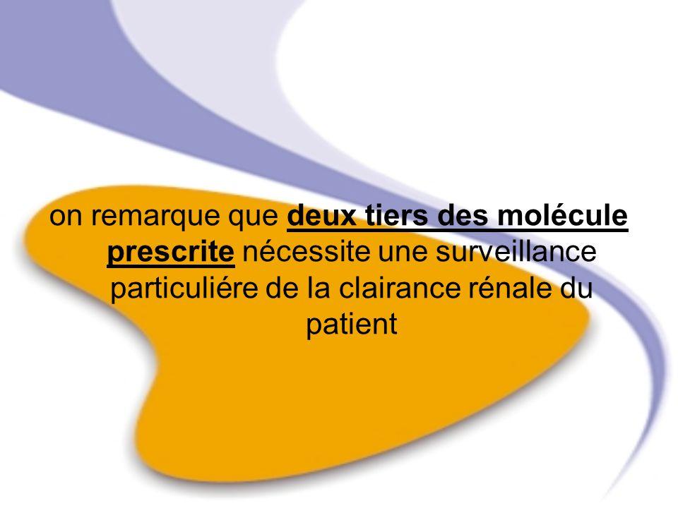 on remarque que deux tiers des molécule prescrite nécessite une surveillance particuliére de la clairance rénale du patient
